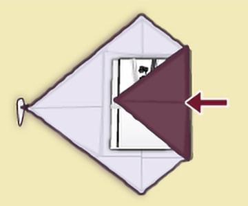 手順2の図解