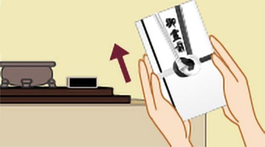 仏壇や焼香机での渡し方